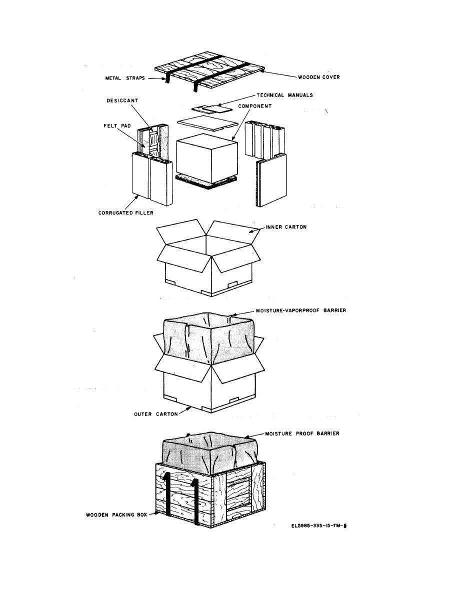 diagram of an antenna